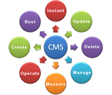 cms web designing, cms website design images