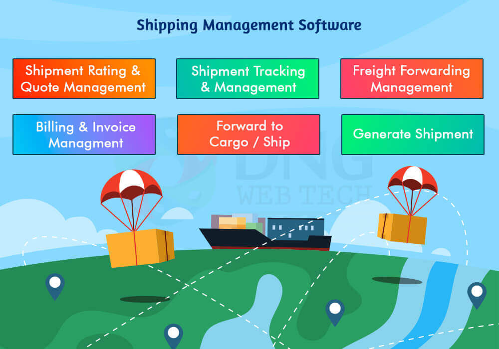 Shipping management software