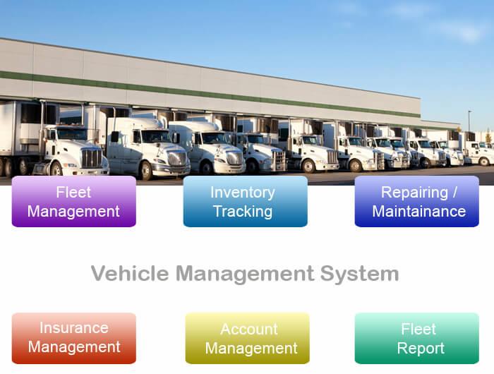 Vehicle Management software | Vehicle Management software